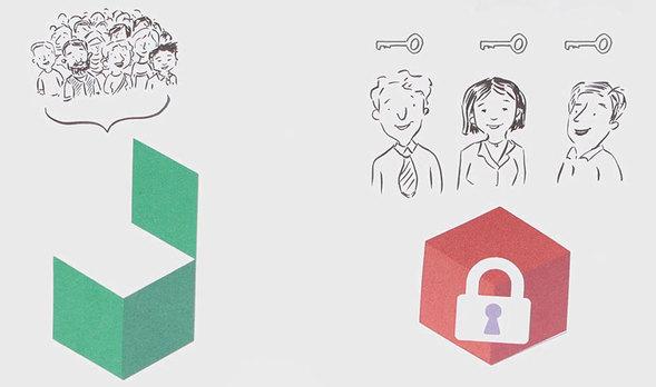 Public Blockchain and Private Blockchain