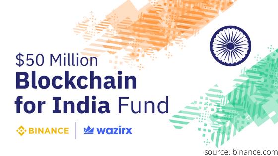 Binance and WazirX sets up $50M