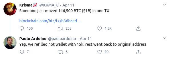 Bitfinex Made a $1.1Billion BTC Trade for Just $0.68
